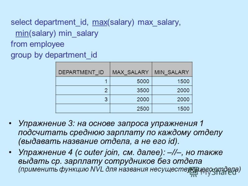 select department_id, max(salary) max_salary, min(salary) min_salary from employee group by department_id DEPARTMENT_IDMAX_SALARYMIN_SALARY 150001500 235002000 3 25001500 Упражнение 3: на основе запроса упражнения 1 подсчитать среднюю зарплату по каж