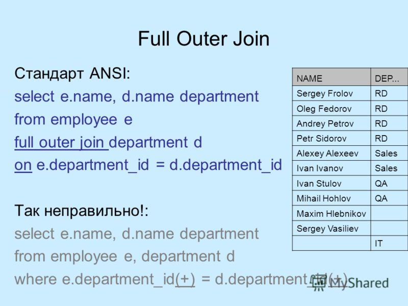 Full Outer Join Стандарт ANSI: select e.name, d.name department from employee e full outer join department d on e.department_id = d.department_id Так неправильно!: select e.name, d.name department from employee e, department d where e.department_id(+