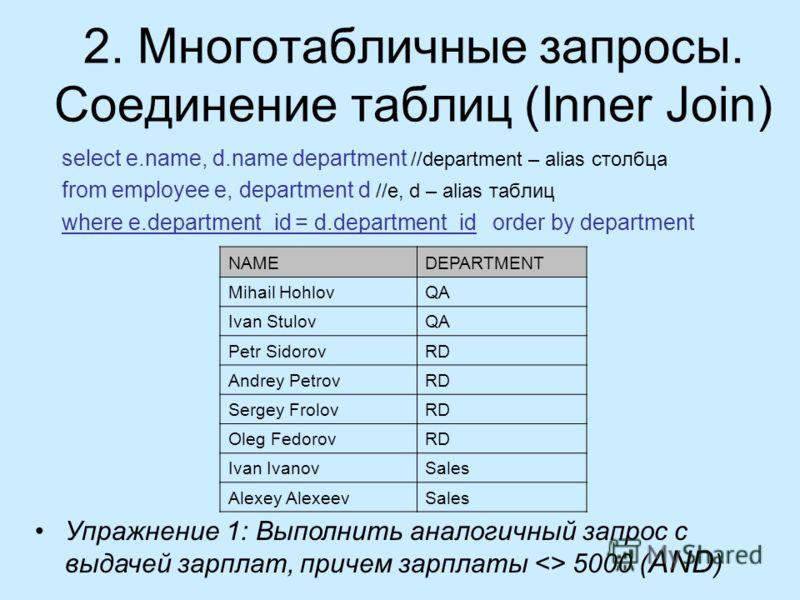 2. Многотабличные запросы. Соединение таблиц (Inner Join) select e.name, d.name department //department – alias столбца from employee e, department d //e, d – alias таблиц where e.department_id = d.department_id order by department NAMEDEPARTMENT Mih