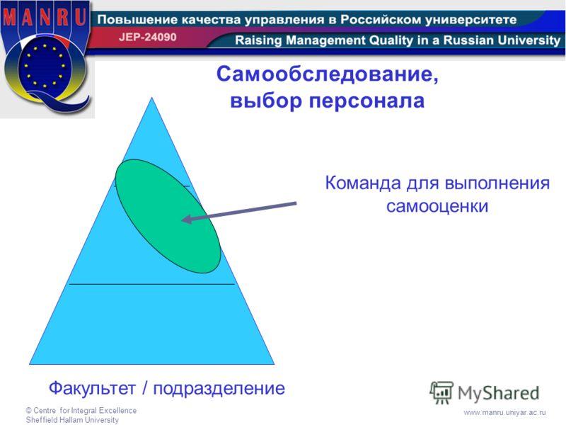© Centre for Integral Excellence Sheffield Hallam University www.manru.uniyar.ac.ru Самообследование, выбор персонала Факультет / подразделение Команда для выполнения самооценки