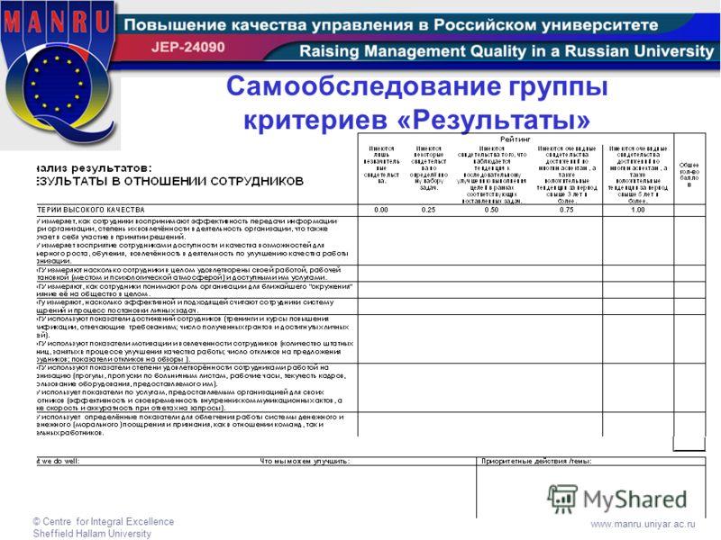 © Centre for Integral Excellence Sheffield Hallam University www.manru.uniyar.ac.ru Самообследование группы критериев «Результаты»