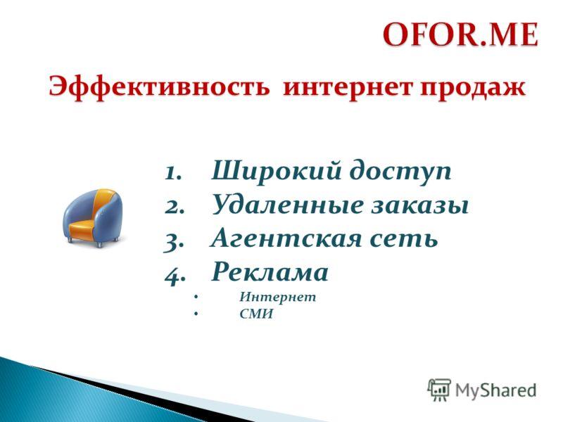 1.Широкий доступ 2.Удаленные заказы 3.Агентская сеть 4.Реклама Интернет СМИ Эффективность интернет продаж