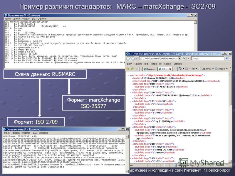 Пример различия стандартов: MARC – marcXchange - ISO2709 03.09.2012 17:51Представление научно-образовательных музеев и коллекций в сети Интернет, г.Новосибирск Схема данных: RUSMARC Формат: ISO-2709 Формат: marcXchange ISO-25577