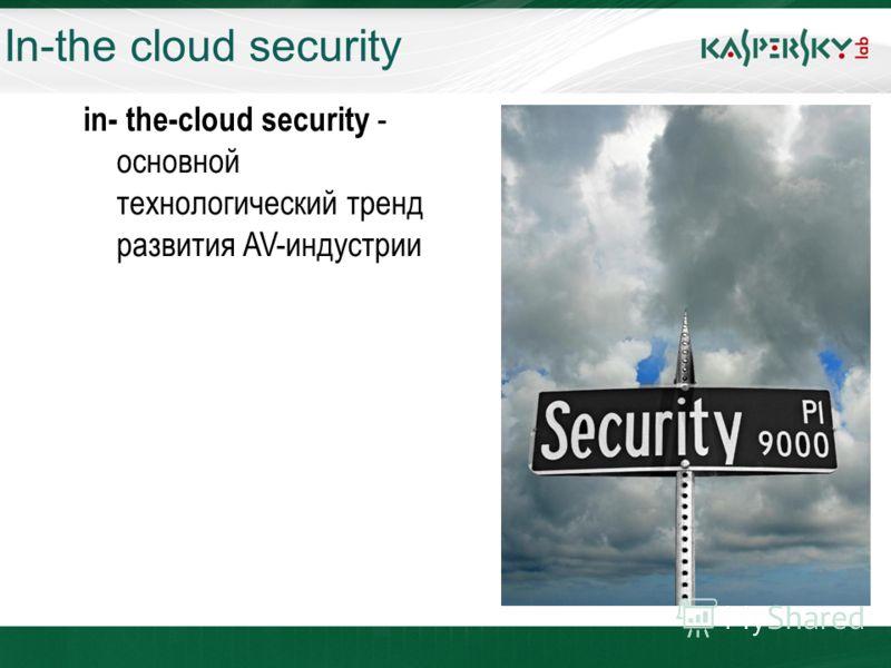 23.04.2010 Москва In-the cloud security in- the-cloud security - основной технологический тренд развития AV-индустрии