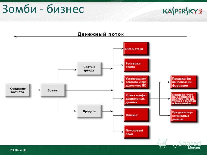 23.04.2010 Москва Зомби - бизнес