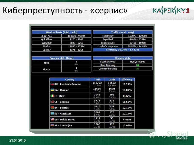 23.04.2010 Москва Киберпреступность - «сервис»