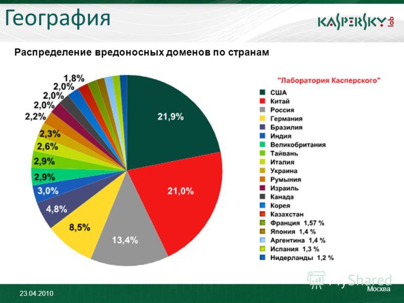 23.04.2010 Москва География Распределение вредоносных доменов по странам