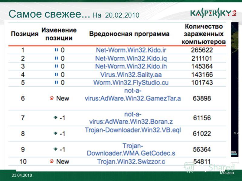 23.04.2010 Москва Самое свежее... На 20.02.2010