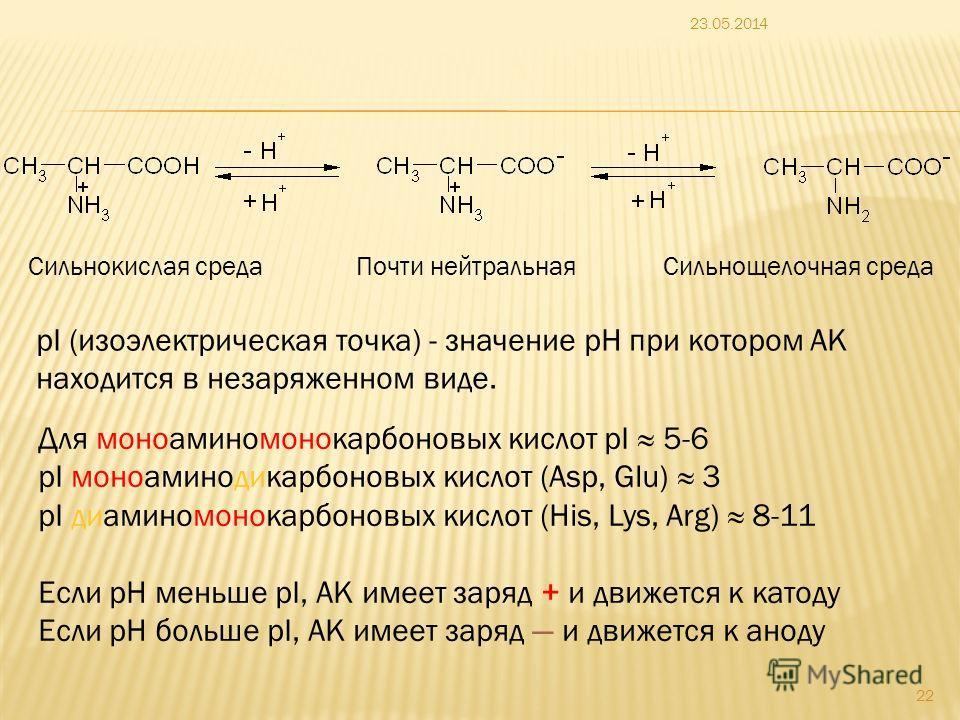 23.05.2014 22 Сильнокислая среда Почти нейтральная Сильнощелочная среда Для моноаминомонокарбоновых кислот pI 5-6 pI моноаминодикарбоновых кислот (Asp, Glu) 3 pI диаминомонокарбоновых кислот (His, Lys, Arg) 8-11 Если pH меньше pI, AK имеет заряд + и