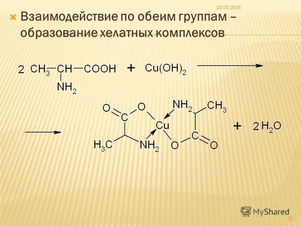 Взаимодействие по обеим группам – образование хелатных комплексов 23.05.2014 32
