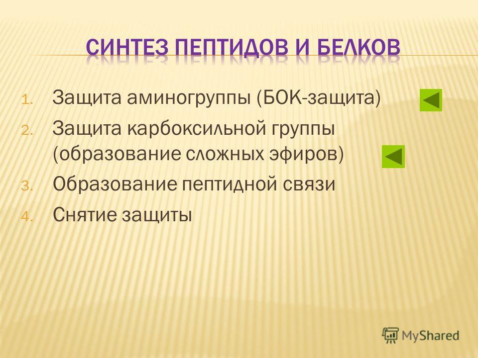 1. Защита аминогруппы (БОК-защита) 2. Защита карбоксильной группы (образование сложных эфиров) 3. Образование пептидной связи 4. Снятие защиты