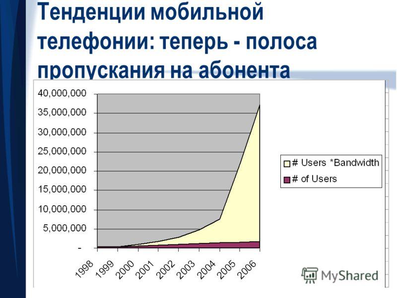 Тенденции мобильной телефонии: теперь - полоса пропускания на абонента