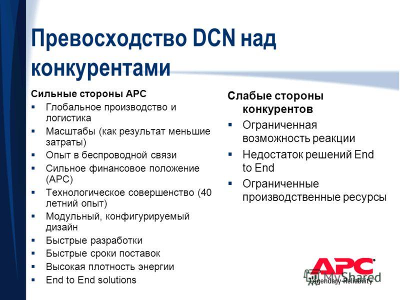 Превосходство DCN над конкурентами Сильные стороны APC Глобальное производство и логистика Масштабы (как результат меньшие затраты) Опыт в беспроводной связи Сильное финансовое положение (APC) Технологическое совершенство (40 летний опыт) Модульный,