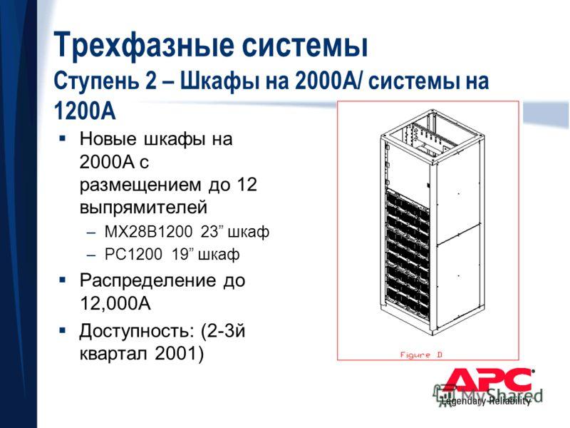 Трехфазные системы Ступень 2 – Шкафы на 2000A/ системы на 1200A Новые шкафы на 2000A с размещением до 12 выпрямителей –MX28B1200 23 шкаф –PC1200 19 шкаф Распределение до 12,000A Доступность: (2-3й квартал 2001)