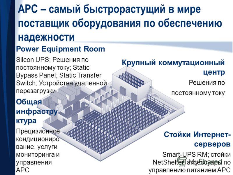 AРС – самый быстрорастущий в мире поставщик оборудования по обеспечению надежности Power Equipment Room Silcon UPS; Решения по постоянному току; Static Bypass Panel; Static Transfer Switch; Устройства удаленной перезагрузки Крупный коммутационный цен