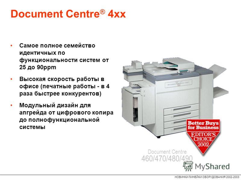 НОВИНКИ ЛИНЕЙКИ ОБОРУДОВАНИЯ 2002-2003 Document Centre ® 4xx Самое полное семейство идентичных по функциональности систем от 25 до 90ppm Высокая скорость работы в офисе (печатные работы - в 4 раза быстрее конкурентов) Модульный дизайн для апгрейда от