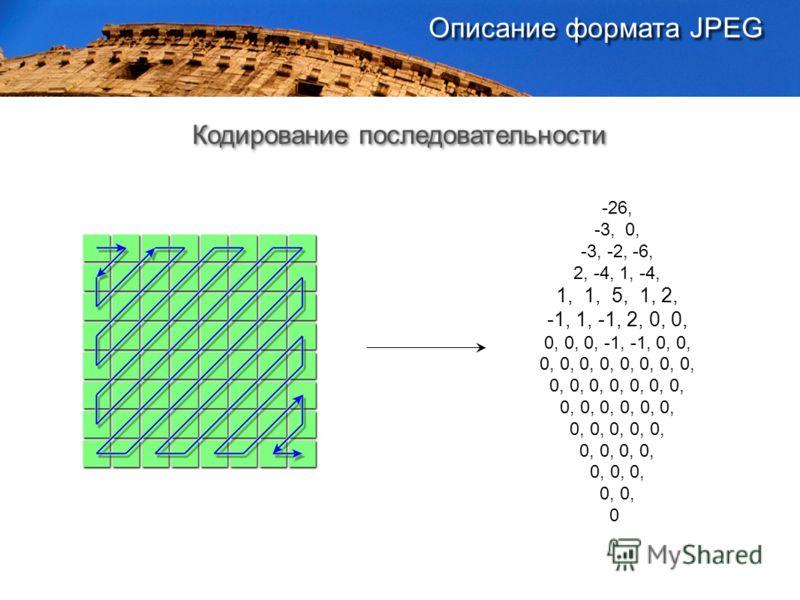 Кодирование последовательности -26, -3, 0, -3, -2, -6, 2, -4, 1, -4, 1, 1, 5, 1, 2, -1, 1, -1, 2, 0, 0, 0, 0, 0, -1, -1, 0, 0, 0, 0, 0, 0, 0, 0, 0, 0, 0, 0, 0, 0, 0, 0, 0, 0, 0, 0, 0, 0, 0, 0, 0, 0, 0, 0, 0, 0, 0, 0, 0, 0, 0, 0, 0, 0 Описание формата