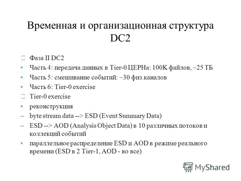 Временная и организационная структура DC2 ˜Фаза II DC2 Часть 4: передача данных в Tier-0 ЦЕРНа: 100K файлов, ~25 ТБ Часть 5: смешивание событий: ~30 физ.каналов Часть 6: Tier-0 exercise ˜Tier-0 exercise реконструкция –byte stream data --> ESD (Event