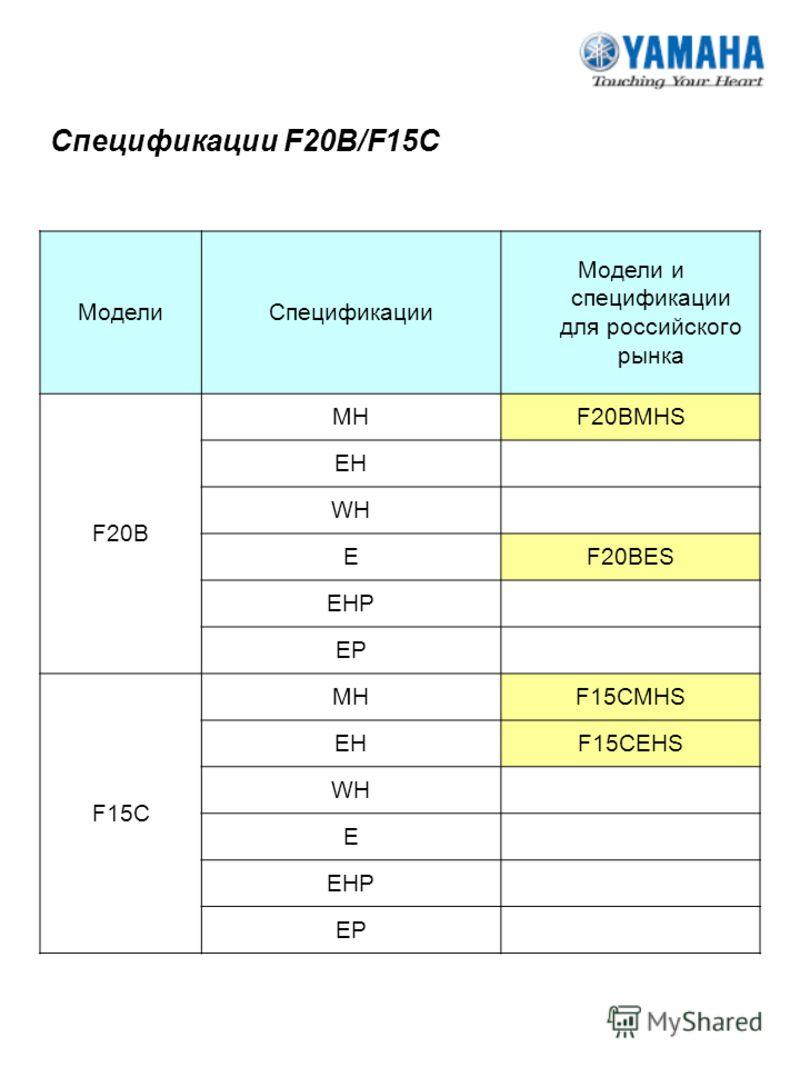 Спецификации F20B/F15C МоделиСпецификации Модели и спецификации для российского рынка F20B MHF20BMHS EH WH EF20BES EHP EP F15C MHF15CMHS EHF15CEHS WH E EHP EP
