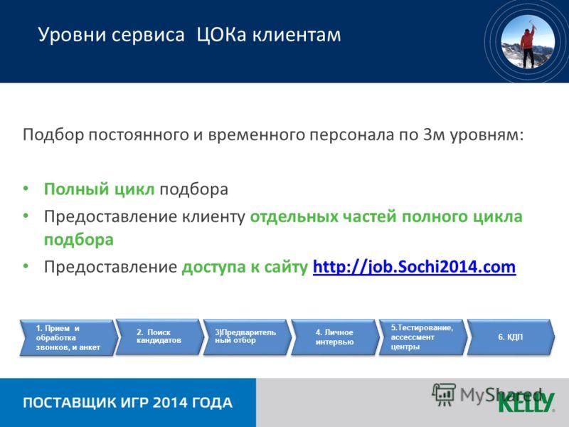 Уровни сервиса ЦОКа клиентам Подбор постоянного и временного персонала по 3м уровням: Полный цикл подбора Предоставление клиенту отдельных частей полного цикла подбора Предоставление доступа к сайту http://job.Sochi2014.comhttp://job.Sochi2014.com 1.