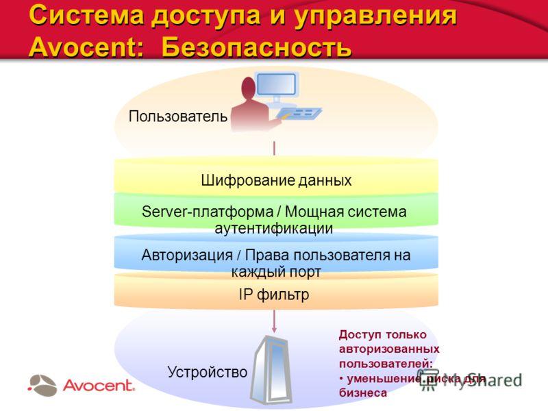 © 2009 AVOCENT CORPORATION IP фильтр Авторизация / Права пользователя на каждый порт Cистема доступа и управления Avocent: Безопасность Server-платформа / Мощная система аутентификации Шифрование данных Пользователь Устройство Доступ только авторизов