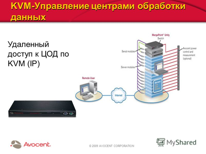 © 2009 AVOCENT CORPORATION KVM-Управление центрами обработки данных Удаленный доступ к ЦОД по KVM (IP)