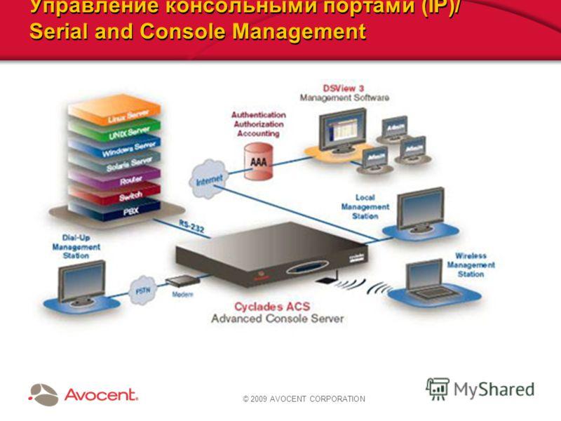 © 2009 AVOCENT CORPORATION Управление консольными портами (IP)/ Serial and Console Management