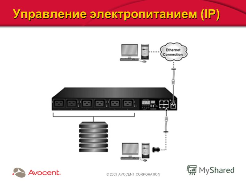 © 2009 AVOCENT CORPORATION Управление электропитанием (IP)