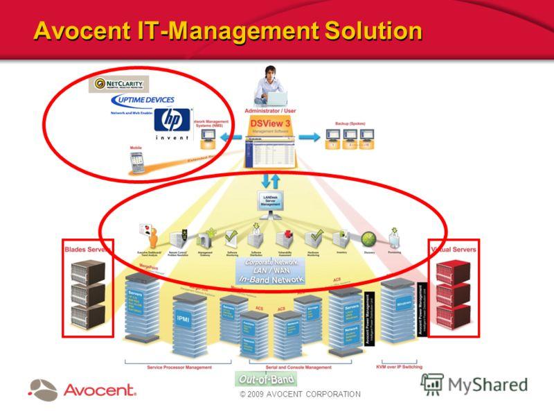 © 2009 AVOCENT CORPORATION Avocent IT-Management Solution