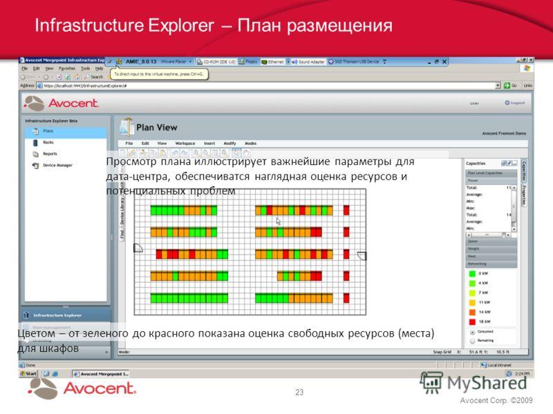 23 Avocent Corp. ©2009 Infrastructure Explorer – План размещения Цветом – от зеленого до красного показана оценка свободных ресурсов (места) для шкафов Просмотр плана иллюстрирует важнейшие параметры для дата-центра, обеспечиватся наглядная оценка ре