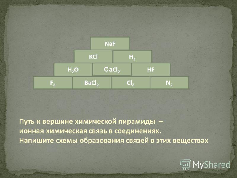 Путь к вершине химической пирамиды – ионная химическая связь в соединениях. Напишите схемы образования связей в этих веществах Са Cl 2 KCl H2H2 H2OH2O NaF HF N2N2 Cl 2 BaCl 2 F2F2