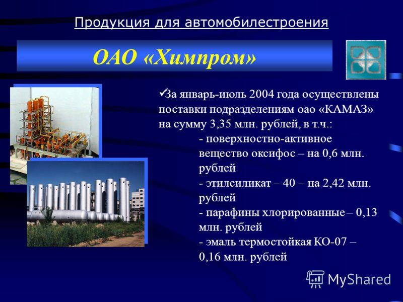 Продукция для автомобилестроения ОАО «Химпром» За январь-июль 2004 года осуществлены поставки подразделениям оао «КАМАЗ» на сумму 3,35 млн. рублей, в т.ч.: - поверхностно-активное вещество оксифос – на 0,6 млн. рублей - этилсиликат – 40 – на 2,42 млн