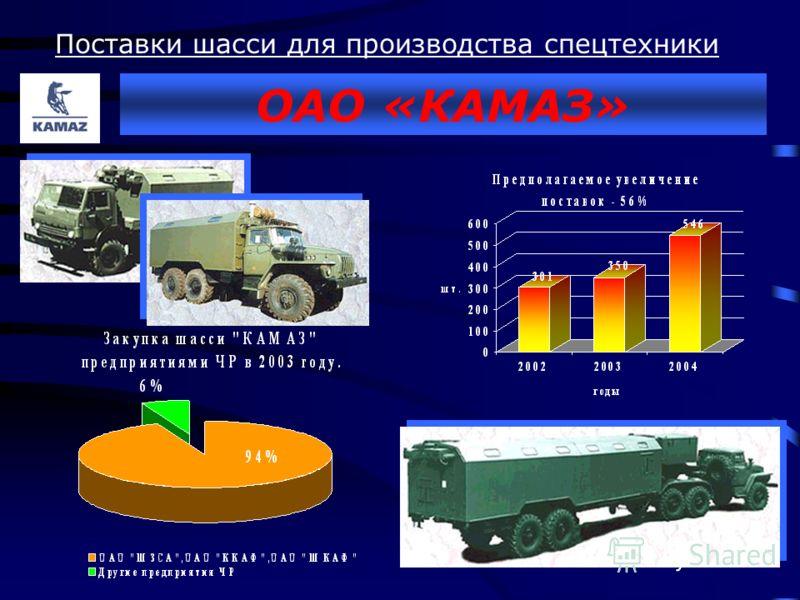 Поставки шасси для производства спецтехники ОАО «КАМАЗ»