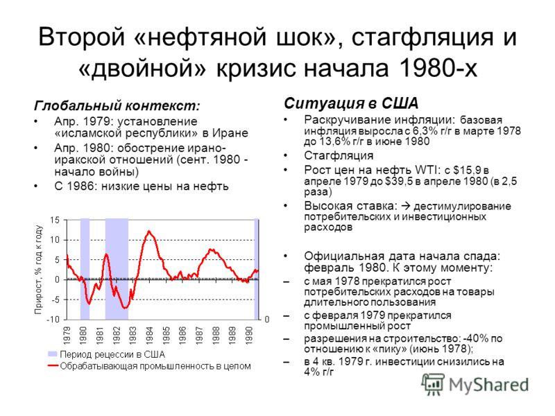 Второй «нефтяной шок», стагфляция и «двойной» кризис начала 1980-х Глобальный контекст: Апр. 1979: установление «исламской республики» в Иране Апр. 1980: обострение ирано- иракской отношений (сент. 1980 - начало войны) С 1986: низкие цены на нефть Си