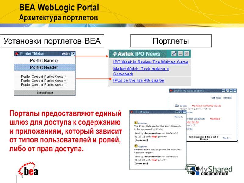 13 BEA WebLogic Portal Архитектура портлетов Установки портлетов BEAПортлеты Порталы предоставляют единый шлюз для доступа к содержанию и приложениям, который зависит от типов пользователей и ролей, либо от прав доступа.