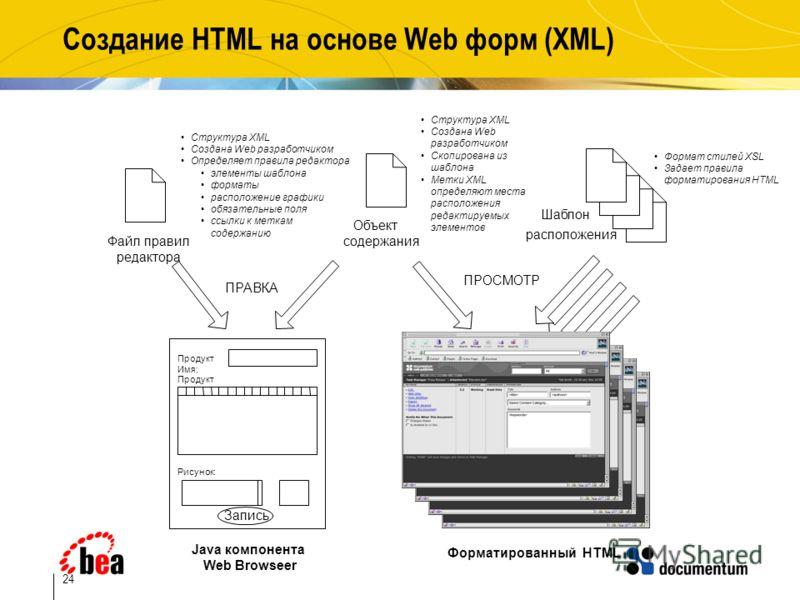 24 Создание HTML на основе Web форм (XML) Файл правил редактора ПРАВКА Продукт Имя: Продукт Description: Рисунок: Запись Java компонента Web Browseer Объект содержания Форматированный HTML Шаблон расположения ПРОСМОТР Формат стилей XSL Задает правила