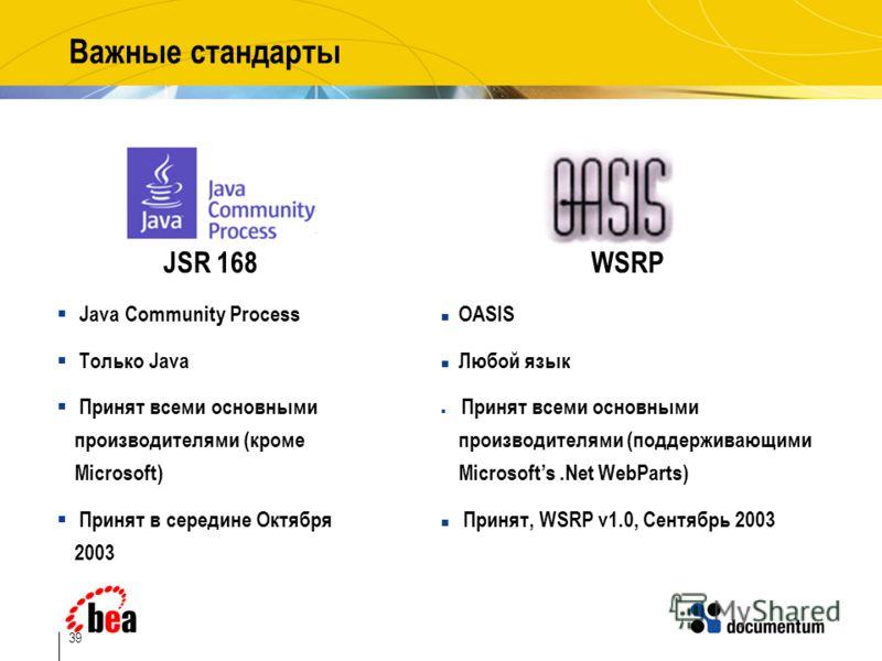 39 Важные стандарты WSRP OASIS Любой язык Принят всеми основными производителями (поддерживающими Microsofts.Net WebParts) Принят, WSRP v1.0, Сентябрь 2003 JSR 168 Java Community Process Только Java Принят всеми основными производителями (кроме Micro