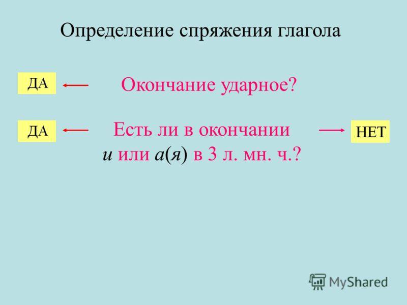 Определение спряжения глагола Окончание ударное? Есть ли в окончании и или а(я) в 3 л. мн. ч.?