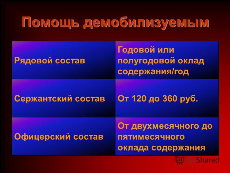 Помощь демобилизуемым Рядовой состав Годовой или полугодовой оклад содержания/год Сержантский составОт 120 до 360 руб. Офицерский состав От двухмесячного до пятимесячного оклада содержания