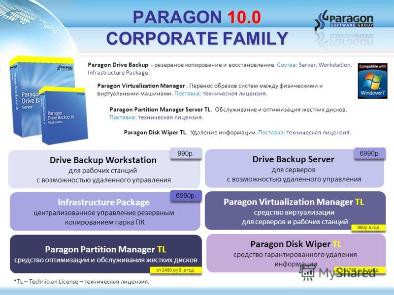 Paragon Partition Manager TL средство оптимизации и обслуживания жестких дисков Infrastructure Package централизованное управление резервным копированием парка ПК Paragon Virtualization Manager TL средство виртуализации для серверов и рабочих станций