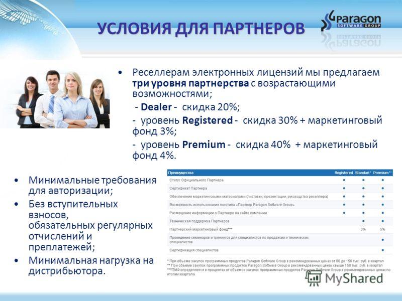 Реселлерам электронных лицензий мы предлагаем три уровня партнерства с возрастающими возможностями; - Dealer - скидка 20%; - уровень Registered - скидка 30% + маркетинговый фонд 3%; - уровень Premium - скидка 40% + маркетинговый фонд 4%. Минимальные