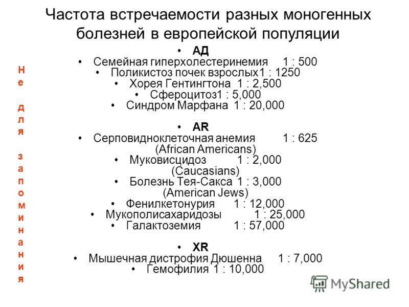 Частота встречаемости разных моногенных болезней в европейской популяции АД Семейная гиперхолестеринемия1 : 500 Поликистоз почек взрослых1 : 1250 Хорея Гентингтона1 : 2,500 Сфероцитоз1 : 5,000 Синдром Марфана1 : 20,000 АR Серповидноклеточная анемия1