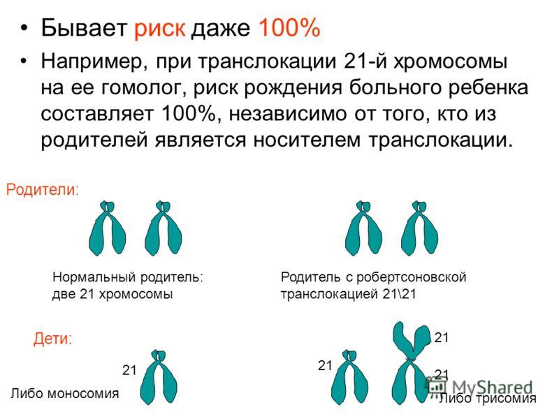 Бывает риск даже 100% Например, при транслокации 21-й хромосомы на ее гомолог, риск рождения больного ребенка составляет 100%, независимо от того, кто из родителей является носителем транслокации. Нормальный родитель: две 21 хромосомы Родитель с робе