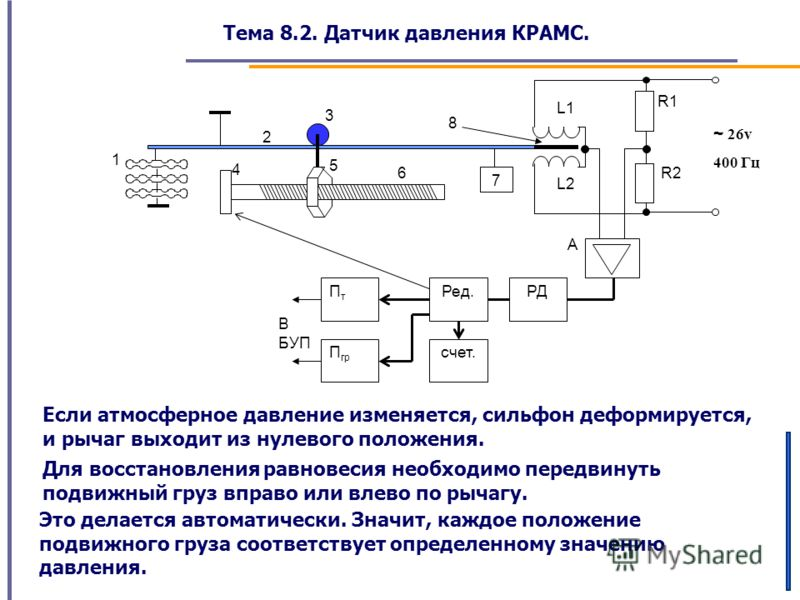 Тема 8.2. Датчик давления КРАМС. Если атмосферное давление изменяется, сильфон деформируется, и рычаг выходит из нулевого положения. Для восстановления равновесия необходимо передвинуть подвижный груз вправо или влево по рычагу. Это делается автомати