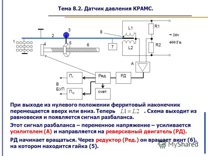 Тема 8.2. Датчик давления КРАМС. A 5 6 4 8 3 2 1 В БУП R2 R1 РД 7 Ред. L1 L2 ПтПт П гр счет. ~ 26v 400 Гц При выходе из нулевого положении ферритовый наконечник перемещается вверх или вниз. Теперь. Схема выходит из равновесия и появляется сигнал разб