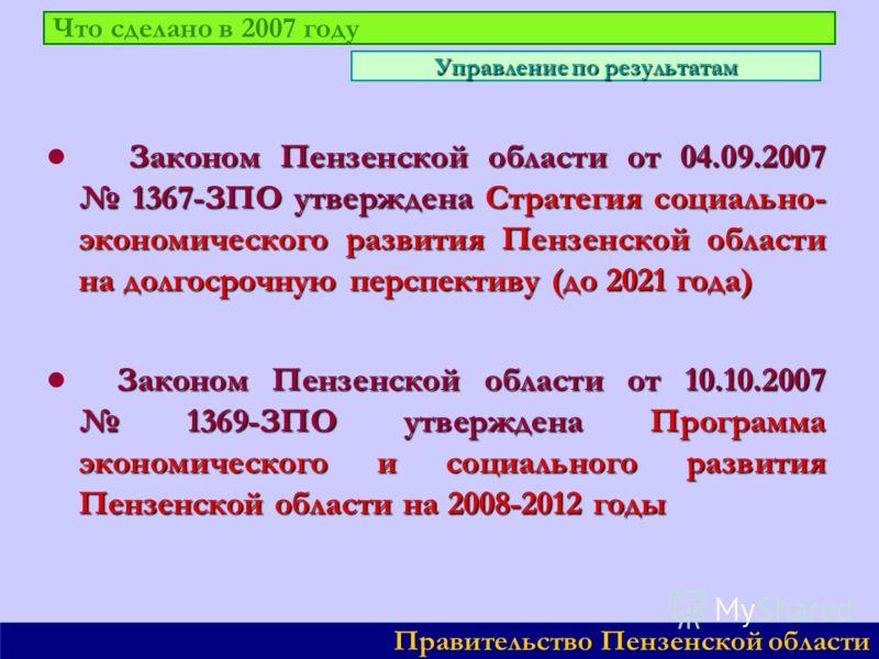 Что сделано в 2007 году Законом Пензенской области от 04.09.2007 1367-ЗПО утверждена Стратегия социально- экономического развития Пензенской области на долгосрочную перспективу (до 2021 года) Законом Пензенской области от 10.10.2007 1369-ЗПО утвержде