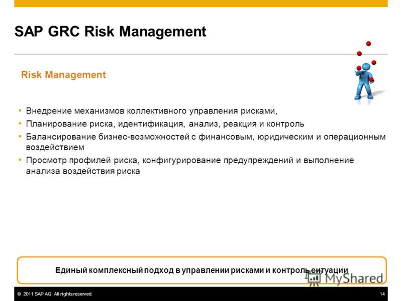 ©2011 SAP AG. All rights reserved.14 SAP GRC Risk Management Внедрение механизмов коллективного управления рисками, Планирование риска, идентификация, анализ, реакция и контроль Балансирование бизнес-возможностей с финансовым, юридическим и операцион