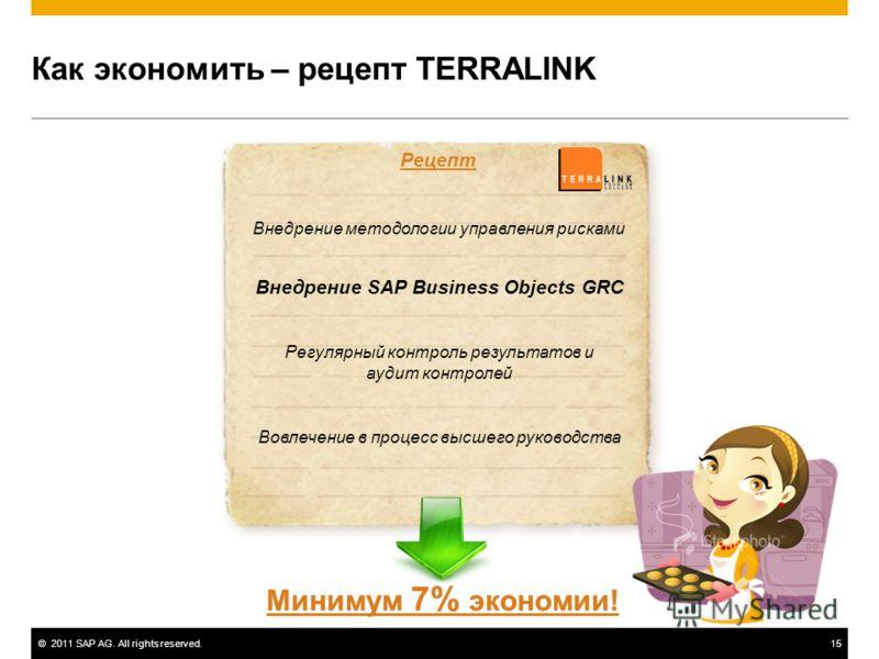 ©2011 SAP AG. All rights reserved.15 Как экономить – рецепт TERRALINK Минимум 7% экономии! Внедрение методологии управления рисками Внедрение SAP Business Objects GRC Регулярный контроль результатов и аудит контролей Вовлечение в процесс высшего руко