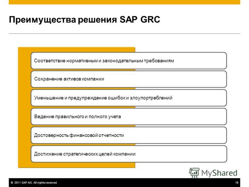 ©2011 SAP AG. All rights reserved.16 Преимущества решения SAP GRC Соответствие нормативным и законодательным требованиям Сохранение активов компании Уменьшение и предупреждение ошибок и злоупортреблений Ведение правильного и полного учета Достовернос