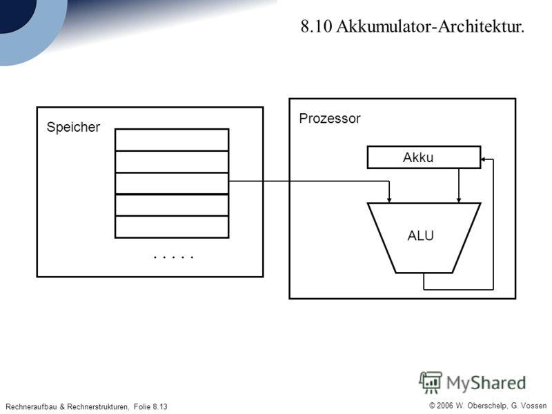© 2006 W. Oberschelp, G. Vossen Rechneraufbau & Rechnerstrukturen, Folie 8.13 8.10 Akkumulator-Architektur...... Speicher Prozessor Akku ALU